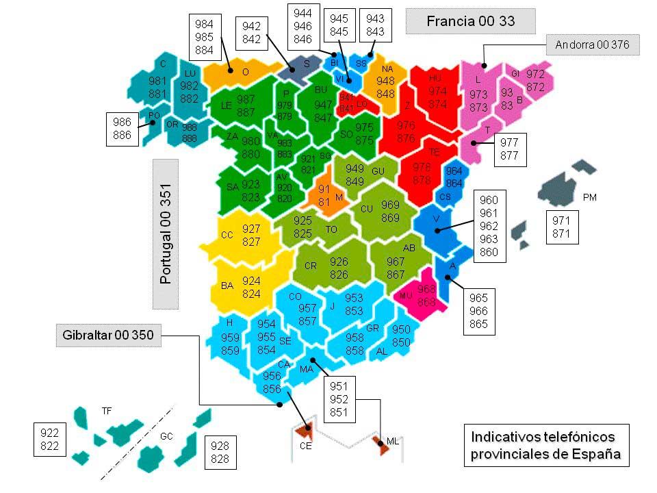 Prefijos Telefónico de las Provincias de España